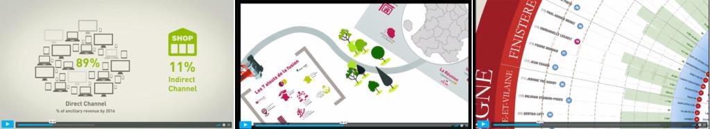 Exemple de réalisation d'animation au format PREZI